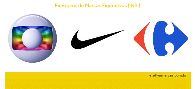 Tipos de Marca do INPI - Marca Figurativa - Blog Efetiva